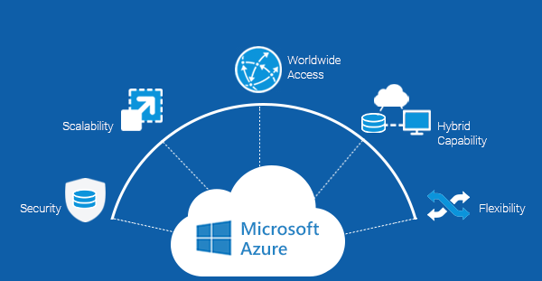 How To Become A Microsoft Azure Certified: A Step-by-Step Guide
